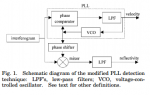 Real-time detection technique for Doppler optical coherence tomography