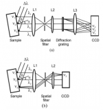 Spatial information transmission beyond a system's diffraction limit using optical spectral encoding of spatial frequency