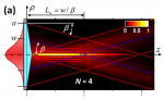 Energy-efficient low-Fresnel-number Bessel beams and their application in optical coherence tomography