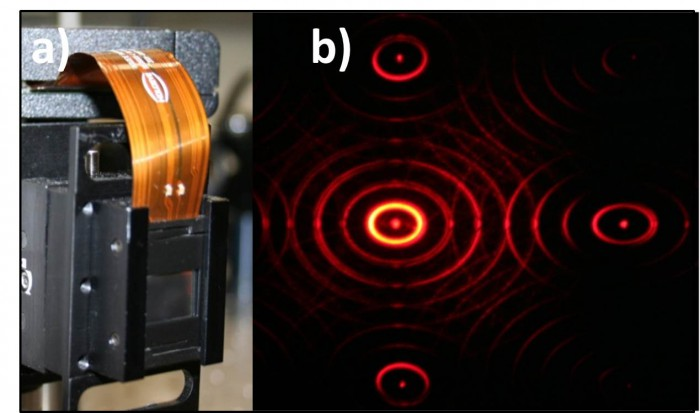 (a) A spatial Light Modulator (SLM) in the OBEL optics lab and (b) an image of the characteristic ring pattern of the far field of a Bessel beam generated using this device.